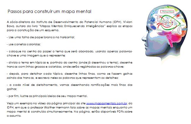 Os mapas mentais são uma ferramenta útil na hora de aprender matérias novas, extensas ou complexas.